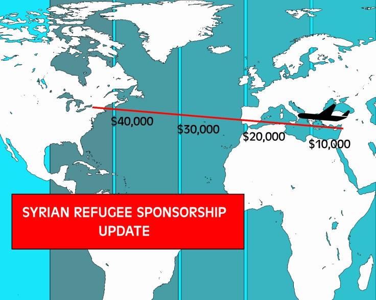 refugee_plane